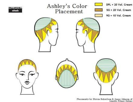 Ashley's Color